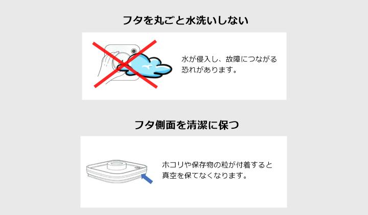 フタを丸ごと水洗いしない_側面を清潔に保つ