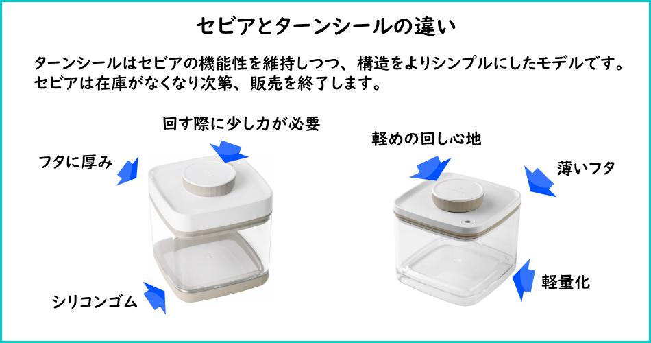 真空保存容器セビアとターンシール(ターンエヌシール / Turn-N-Seal)の違い